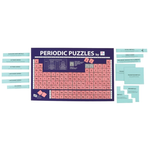 Periodic Puzzles by AuChemy