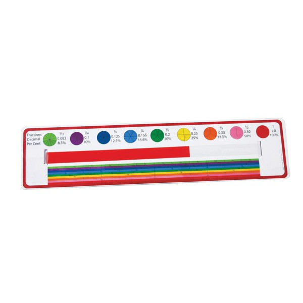 Equivalency Ruler - Student, Set of 5