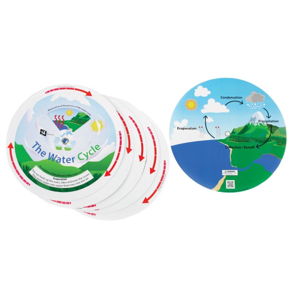 Water Cycle Wheels -Set of 5