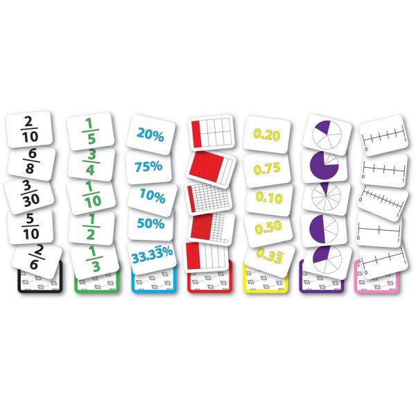 Fraction Equivalency Cards