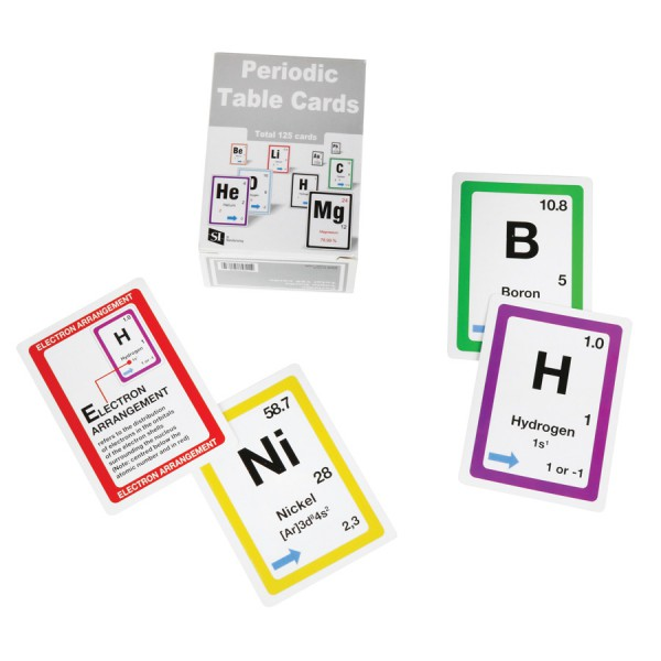 Stick to Science Periodic Table Cards, Set of 6
