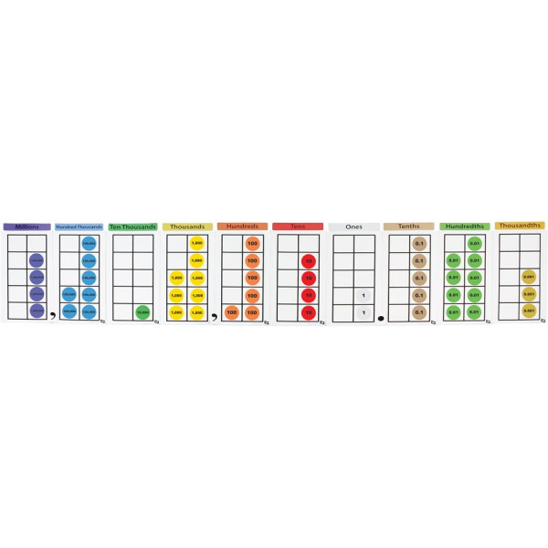 Magnetic Demo Place Value Frames -10 Value