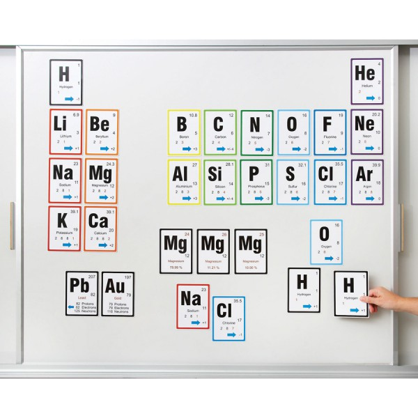Stick to Science -Magnetic Periodic Table Investigation