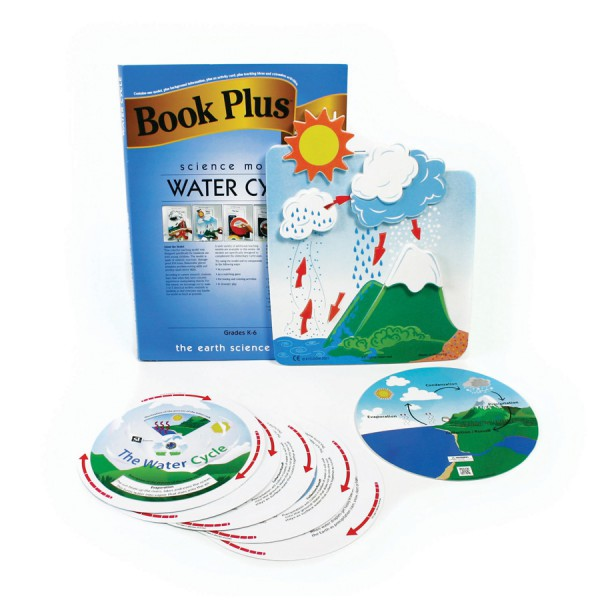 Water Cycle Kit